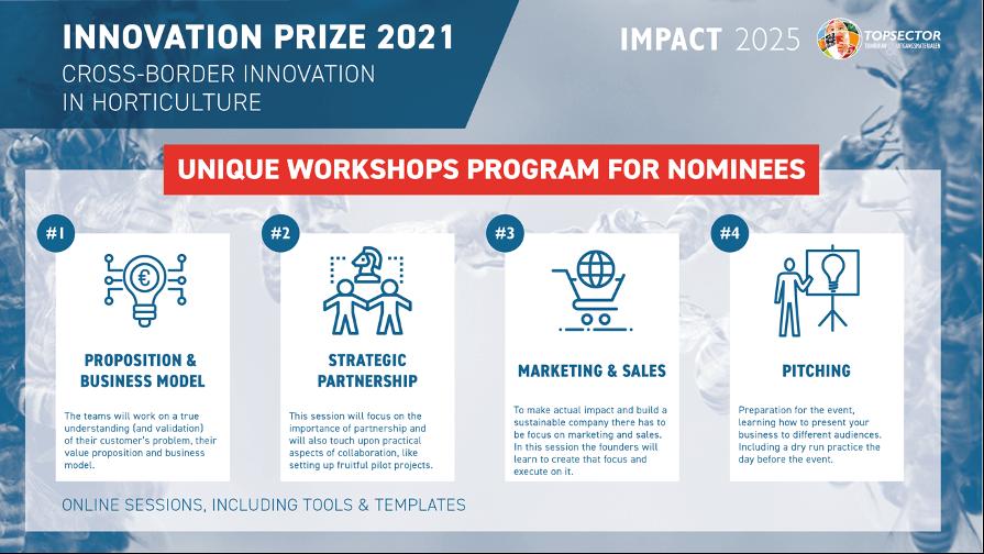 Innovation_Prize_2021_Program